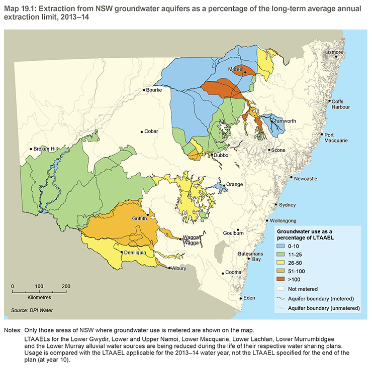 Map of New South Wales depicting magnitude of groundwater use from major aquifers in 2013–14 as a percentage of the long-term average annual extraction limits for these aquifers. Refer to the main text for more information