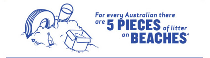 There are more than 5 rubbish itens per person on Australian beaches